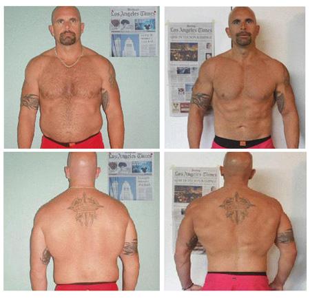 transforming body image